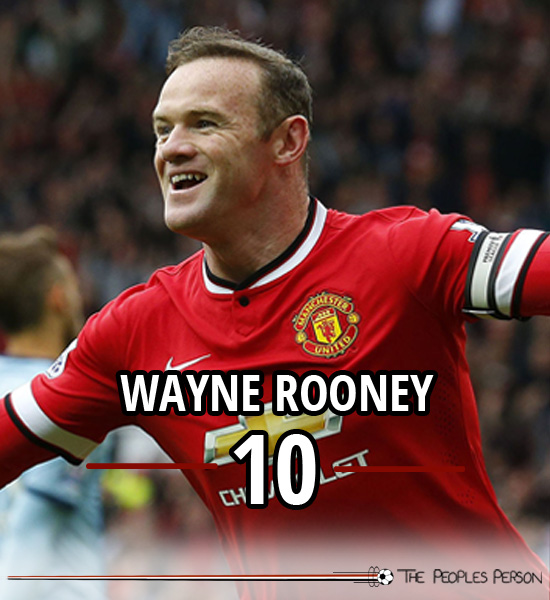 Wayne Rooney Height